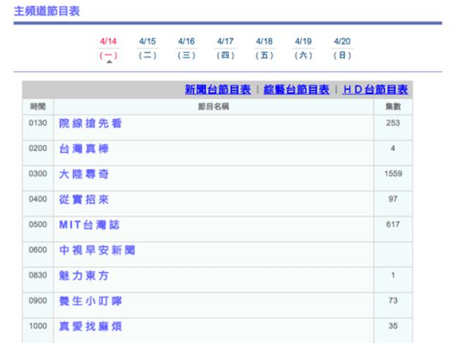 中視 - 電視節目表