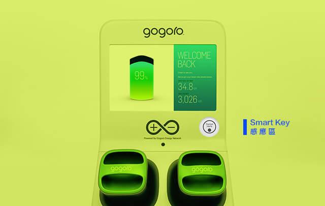 GoStation