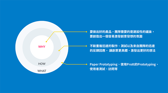 Prototyping 文化_2