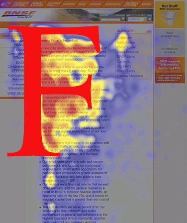 heatmap f shape reading