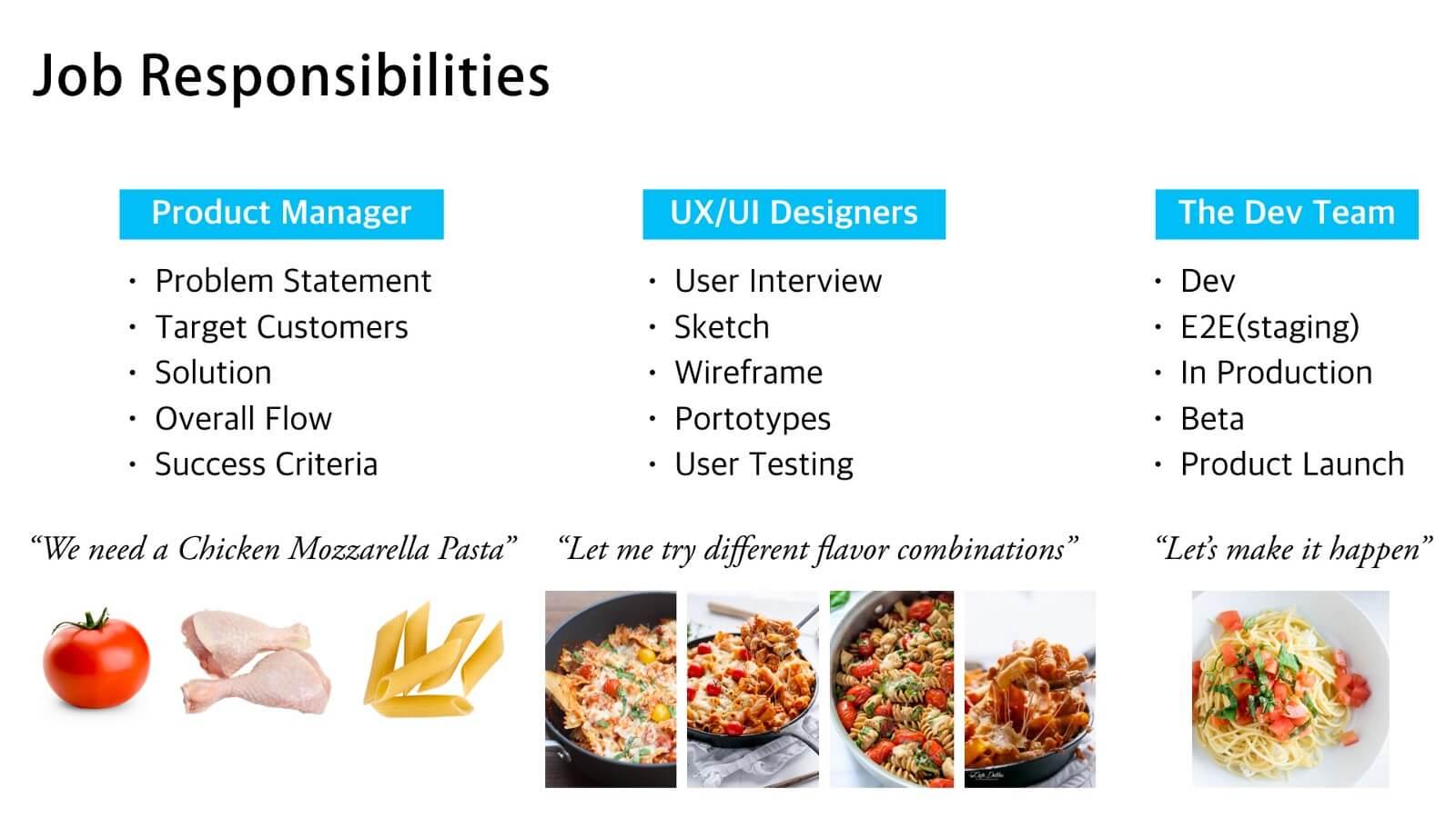 designprocess_03