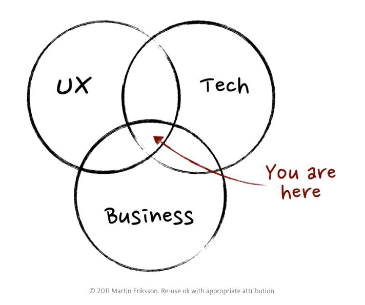 企業 導入 UX